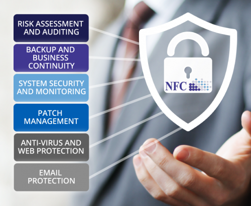 IT managed layer security